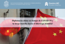 Seminario de Investigación: Diplomacia china en tiempo de COVID-19 y la larga marcha hacia el liderazgo mundial